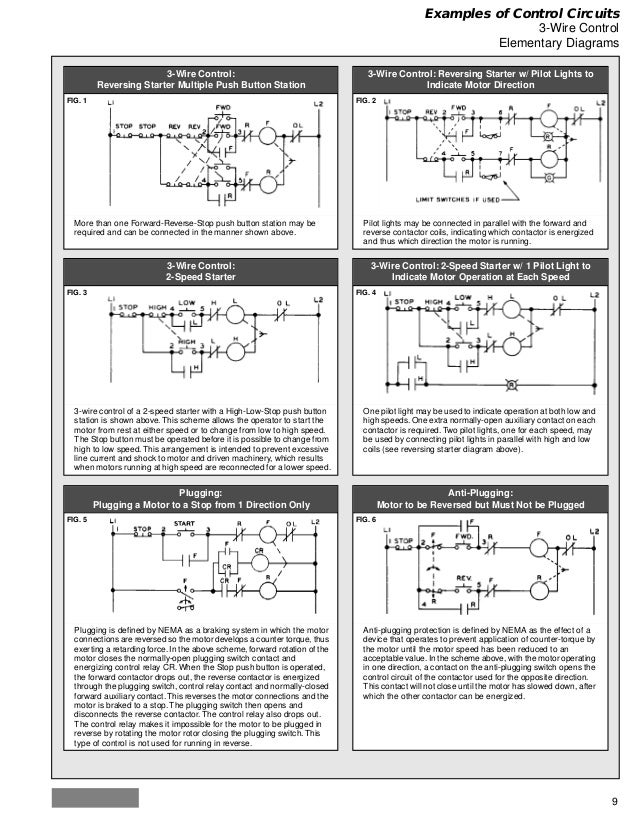 Amazing Two Speed Motor Starter Gift - Wiring Diagram Ideas ...