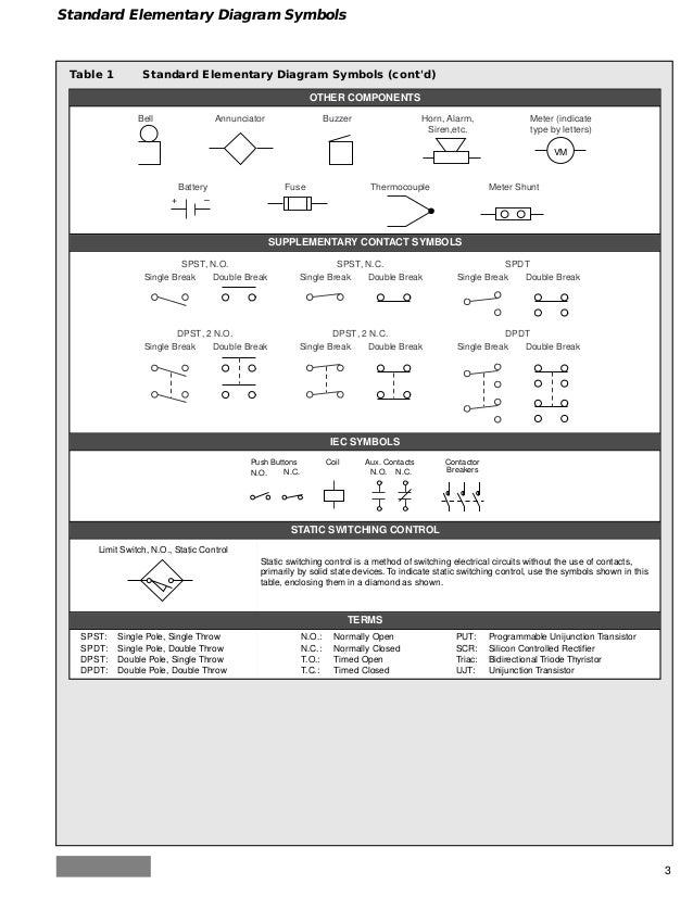 Nema Wiring Diagram Symbols : Motor starter symbol iec impremedia