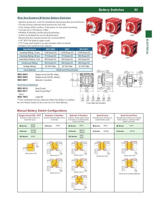 2electrical 19 638?cb=1420147656 2 electrical  at honlapkeszites.co