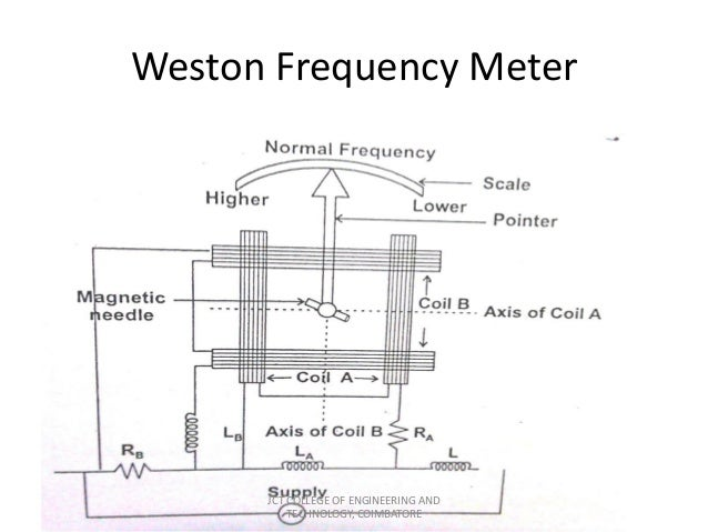 measurements and instrumentation electrical and electronics instrum rh slideshare net 3-Way Switch Wiring Diagram western wiring diagram 2017 dodge 2500