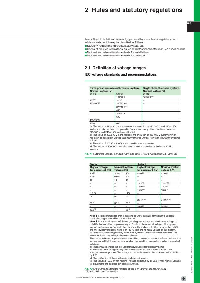 Electrical installation guide 2013 electrical installation guide 15 fandeluxe Images