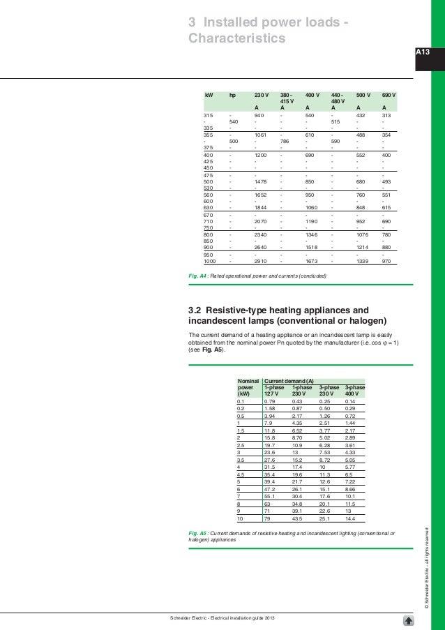 Electrical Installation Manual Pdf - Somurich.com