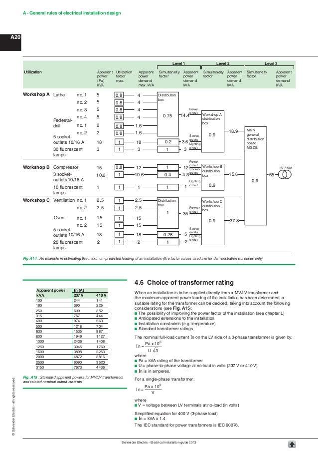 Domestic Electrical Installation Guide - Dolgular.com