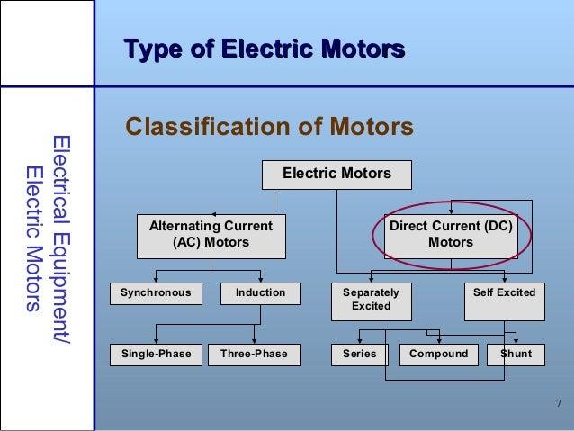 TYPES OF ELECTRIC MOTORS EBOOK DOWNLOAD