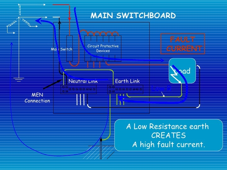 electrical systems safety rh slideshare net Electrical Wiring Junction Box 3 Wire Plug Wiring