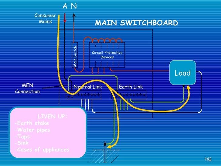 Amazing Consumer Mains Wiring Basic Electronics Wiring Diagram Wiring Database Wedabyuccorg