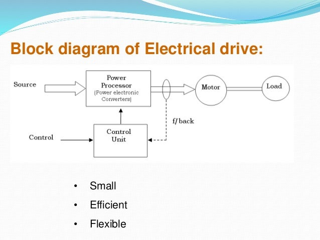 electrical ac dc drives ppt