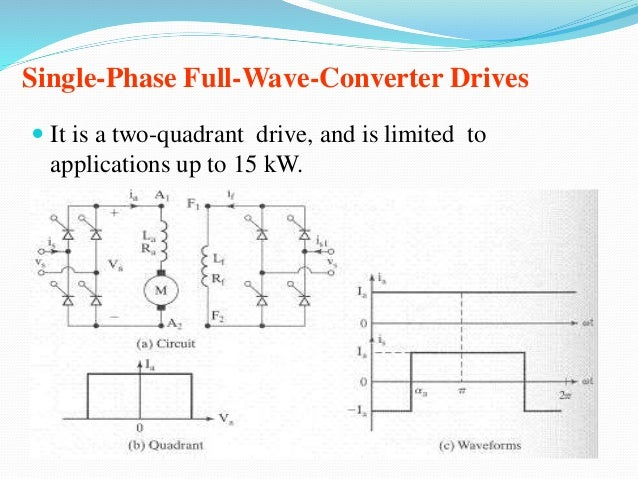 single phase diagram ppt wiring diagram hub rh 2 6 3 wellnessurlaub 4you de