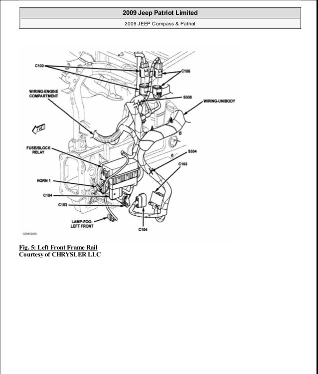 jeep compass engine compartment diagram diy enthusiasts wiring rh broadwaycomputers us