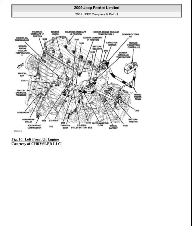 manual reparacion jeep compass patriot limited 2007 2009 electrical rh slideshare net 2008 Jeep Compass Electrical System Diagram Jeep Compass Radio Wiring Diagram