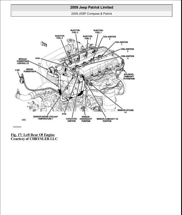 Jeep Patriot Engine Diagram Of 2012 | Wiring Diagram on 2013 jeep wrangler speaker wire diagram, 2009 jeep wrangler diagrams jk, 2009 jeep wrangler firing order, 03 jeep wrangler wiring diagram, 2008 jeep patriot wiring diagram, 2009 jeep patriot wiring diagram, 2009 jeep wrangler horn fuse, jeep wrangler wiring harness diagram, 2009 jeep wrangler neutral safety switch, jeep wrangler ac wiring diagram, 2007 jeep grand cherokee wiring diagram, 2009 jeep wrangler fuse location, 2010 jeep patriot wiring diagram, 2010 jeep commander wiring diagram, 2009 jeep wrangler dash removal, 2006 jeep grand cherokee wiring diagram, 2009 jeep wrangler radiator, 2009 jeep radio wiring diagram, 2012 jeep grand cherokee wiring diagram, 1999 jeep grand cherokee wiring diagram,
