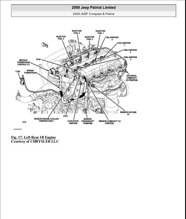 2007 jeep patriot engine diagram wiring diagram u2022 rh tinyforge co 2010 jeep compass engine diagram 2010 jeep compass engine diagram