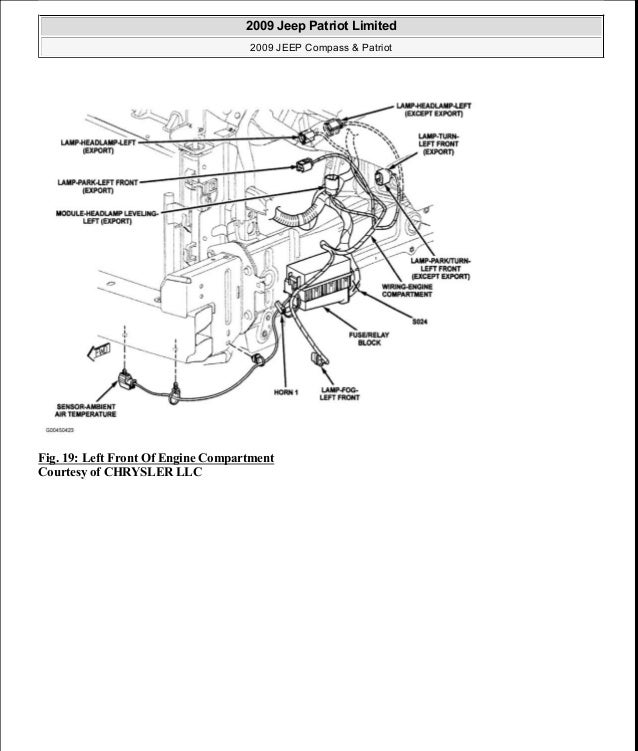 Jeep Patriot Engine Bay Diagram. Jeep. Auto Parts Catalog