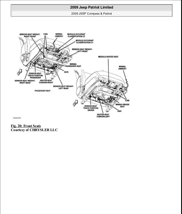 2009 Passat Engine Diagram: Jeep Patriot Wiring Harness Schematic At Galaxydownloads.co