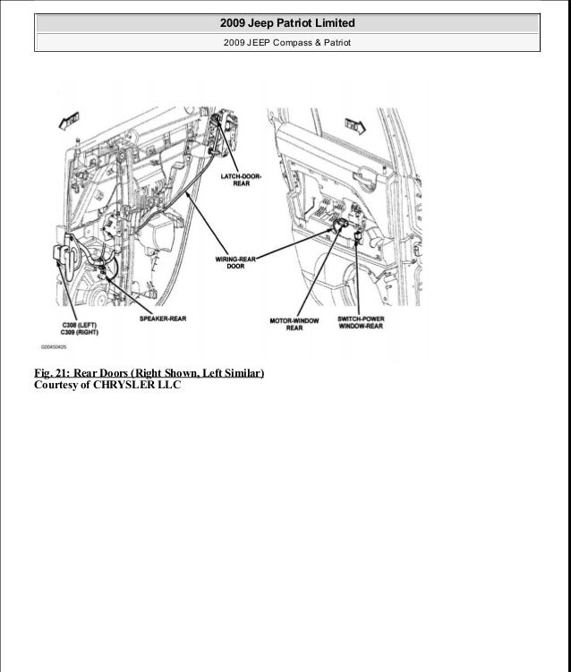 Manual Reparacion Jeep Compass