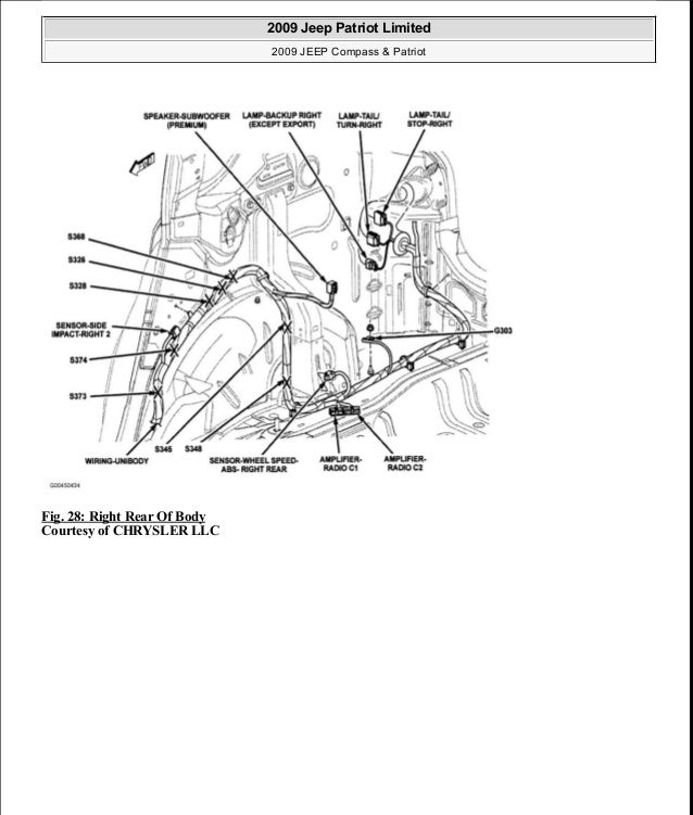 2009 Jeep Patriot Fuse Diagram