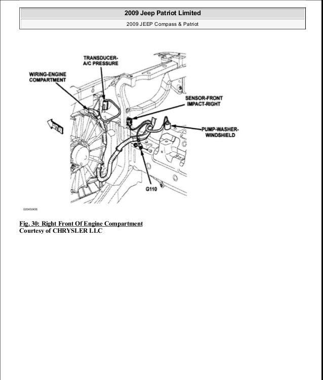 Manual Reparacion Jeep Compass Patriot Limited 2007 2009 Electrical Rh  Slideshare Net 2008 Jeep Patriot Problems Bulldog Remote Starter Wiring  Diagram