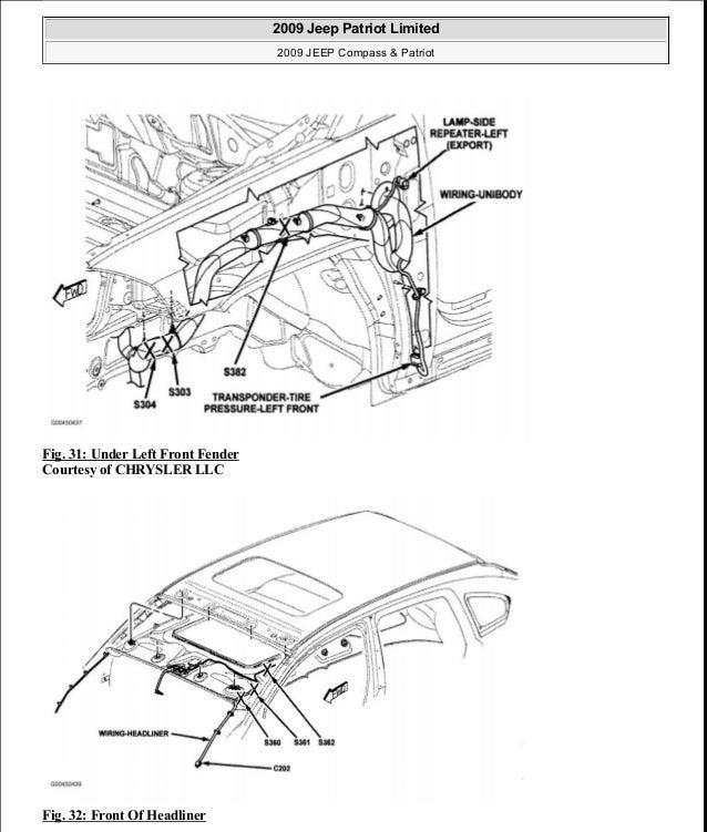 2008 jeep patriot relay box under left fender wiring diagrams
