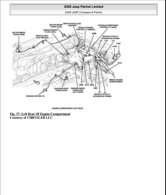 Electrical Component Locator: Jeep Patriot Wiring Diagram For 2012 At Nayabfun.com