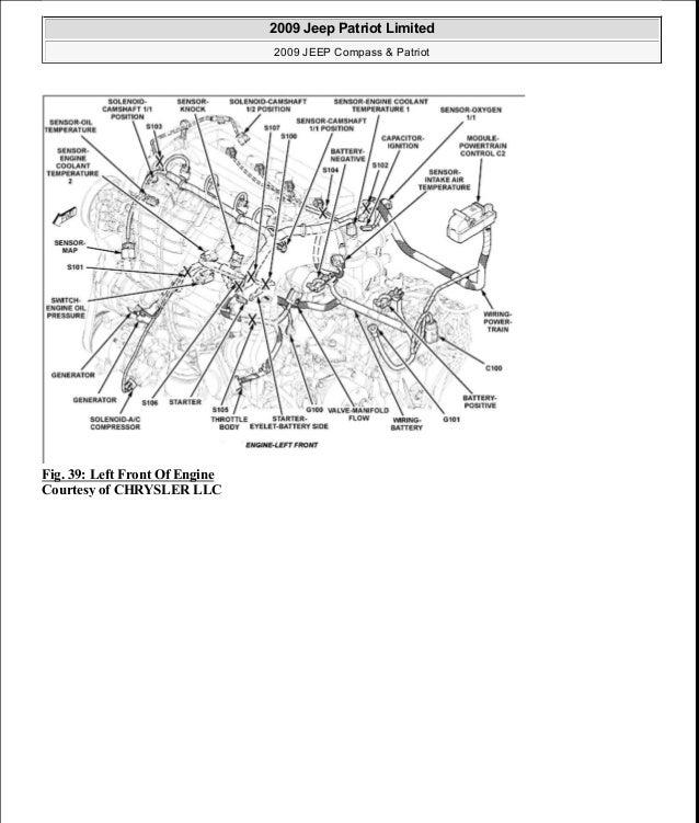 2007 jeep patriot engine schematic