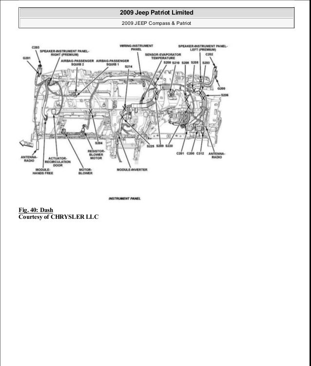 2009 Jeep Patriot Fuse Box Auto Electrical Wiring Diagram