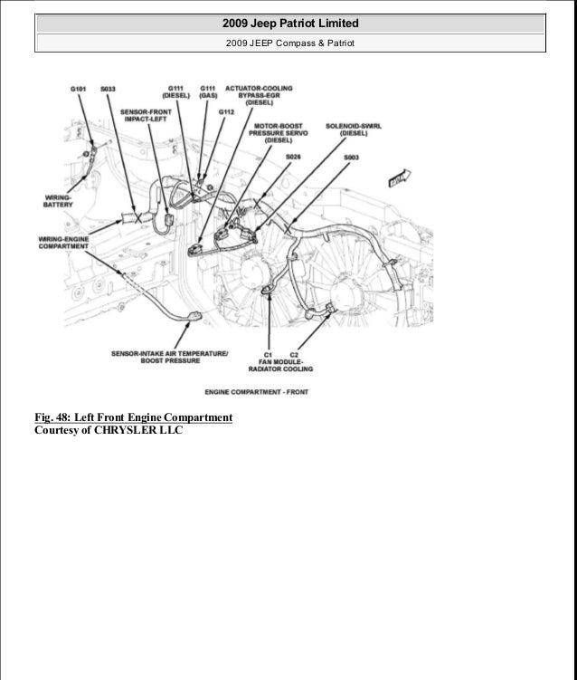 manual reparacion jeep compass patriot limited 2007 2009 electrical rh slideshare net 2014 jeep compass engine diagram jeep cherokee engine diagram