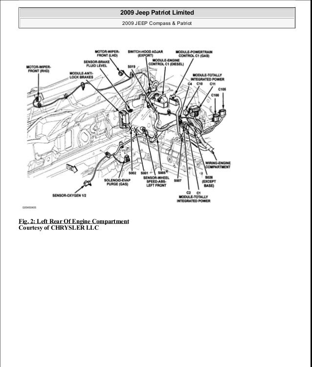 2007 jeep patriot wiring diagrams