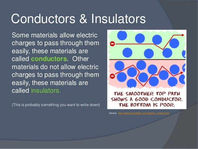 Electrical Conductors And Insulators : Electrical conductors insulators