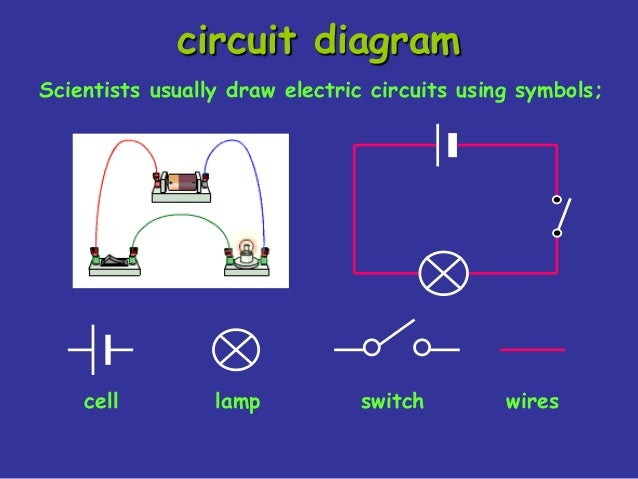 Simple Electric Circuit Diagram For Kids Draw A Series Circuit And