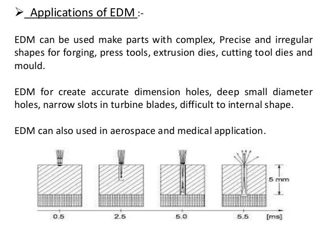  Applications of EDM :- EDM can be used make parts with complex, Precise and irregular shapes for forging, press tools, e...
