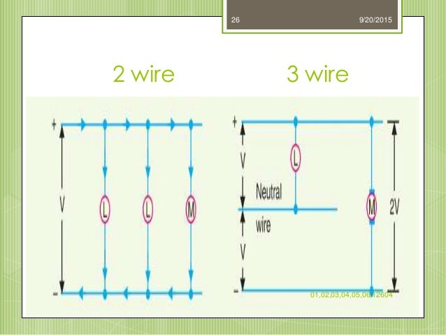 Electrical distribution system on