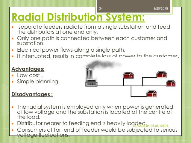 Electrical distribution system radial distribution system ccuart Image collections