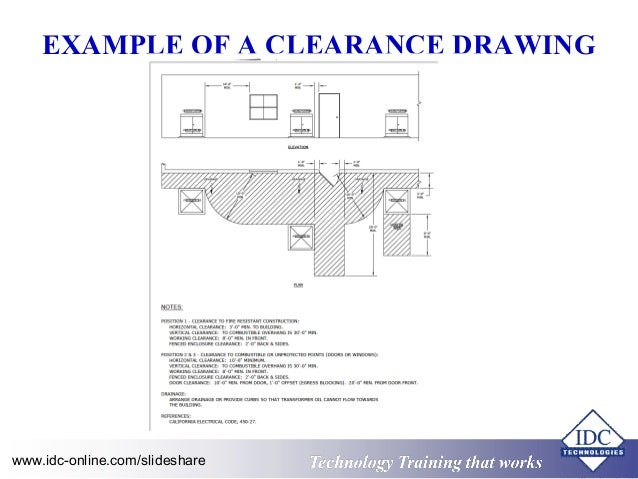 online electrical drawing jobs – the wiring diagram – readingrat,