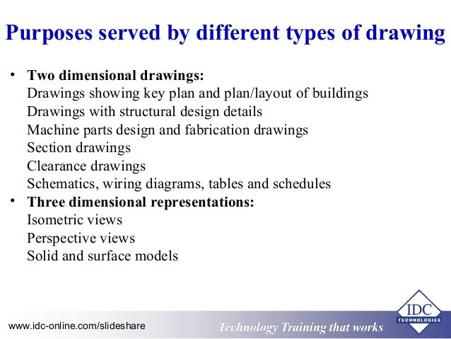 electrical drawings and schematics rh slideshare net Simple Electrical Diagram Home Electrical Wiring Diagrams