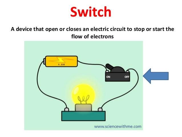 electrical energy rh pt slideshare net Light Energy Diagram Mechanical Energy Diagram