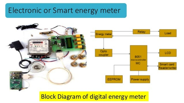 Electrical energy meter electronic or smart energy meter block diagram ccuart Choice Image