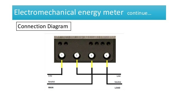 Electricity meter connections diagram example electrical wiring electrical energy meter rh slideshare net prepaid electricity meter installation diagram electric meter wiring diagram uk swarovskicordoba Image collections