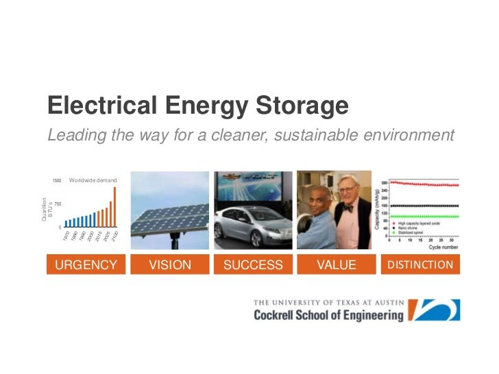 Worldwide demand<br />Electrical Energy Storage<br />Quarillion<br />BTU's<br />Leading the way for a cleaner, sustainable...
