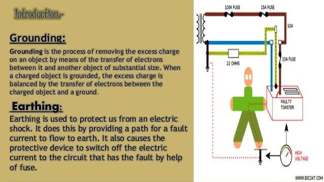 Electricity Define