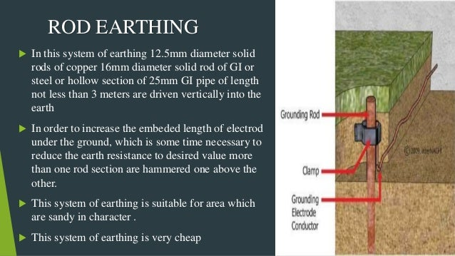 Electrical Grounding And Earthing