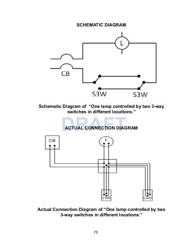 Attic Fan Wiring Diagram Pictorial