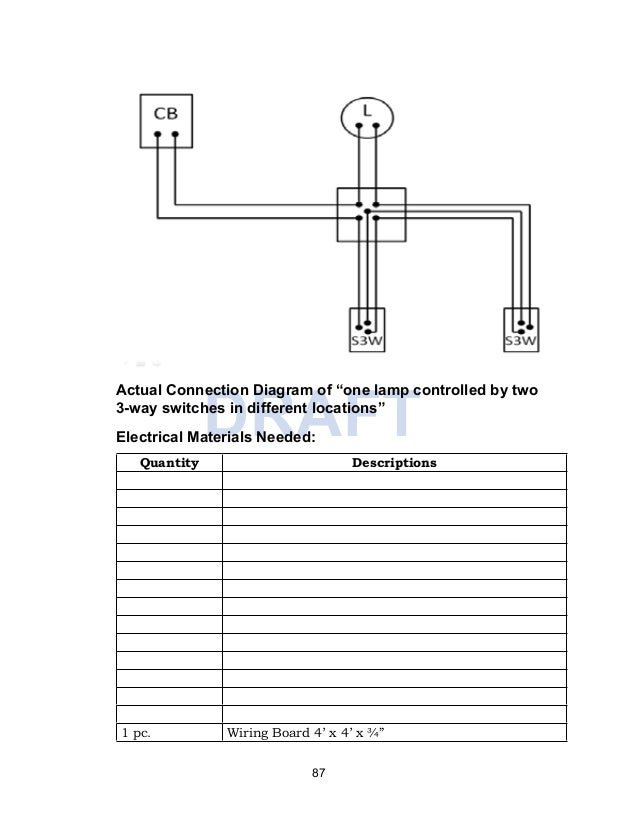 Electrical Installation And Maintenance Module 10