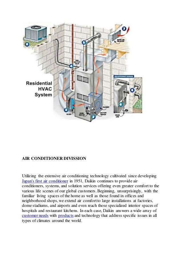Residential Electrical Systems - Dolgular.com
