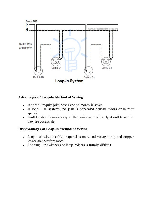 electrical installation system in building and air conditioning system electrical system diagram safetyin using electricalequipment