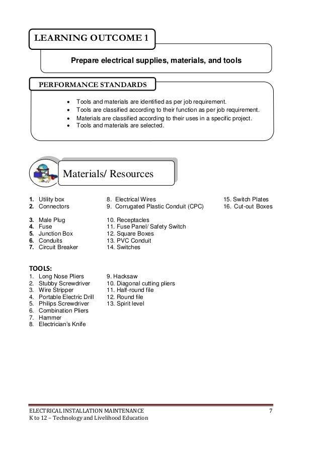 Electrical Wiring Materials Checklist Images Gallery