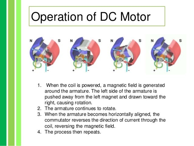 Working Principle Of Dc Motor Ppt
