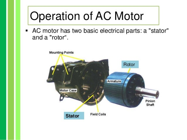 dc motor model Parts of a Simple Motor operation of ac motor