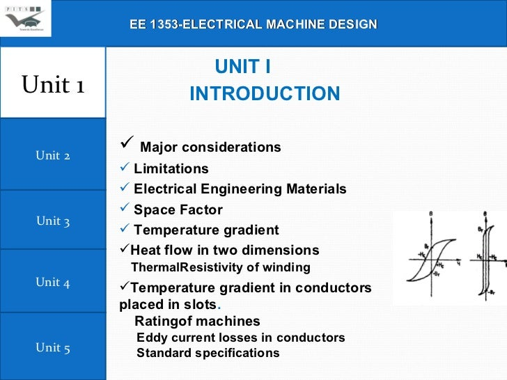 Electrical machine design (III-EEE) Slide 3