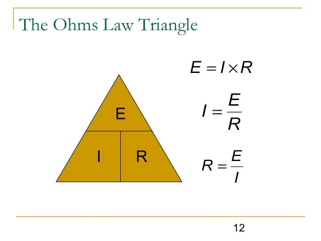 Electrical maintenance fundamentals