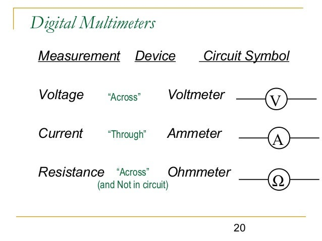 Ammeter Symbol Position Of Shunt Resistor In The Circuit For